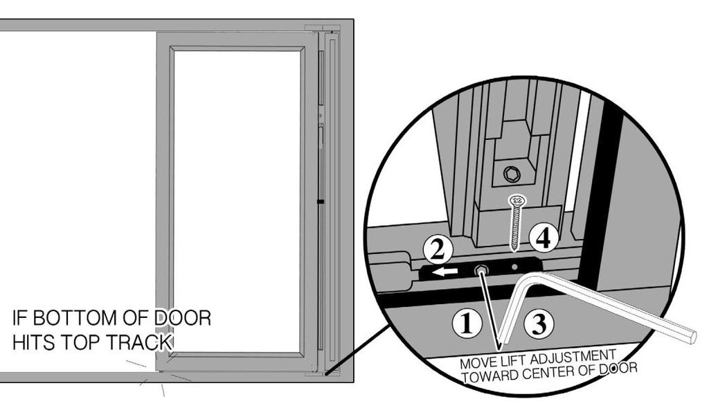 Adjusting Lift for All Sliding Panels 1 If top of swing panel contacts top rail, reduce the lift by moving Lift Adjustment block towards side jamb. 1. Loosen Lift Adjuster Block Allen Screw. 2.