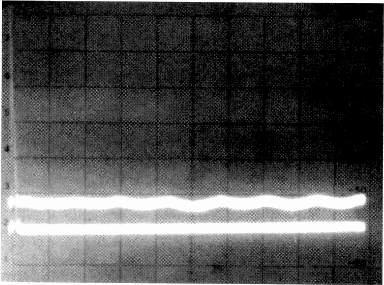 resolution bandwidth 1MHz, video filter maximum). Fig. 4b. As Fig. 4a, but a 51S1 load resistor added to the source. Fig. 4c.