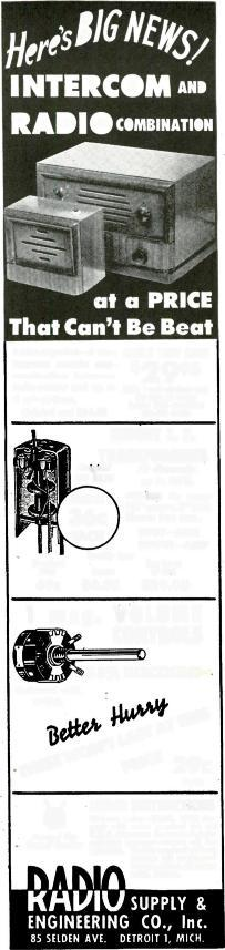 l:,. 4 RADIO - 1:1.1:I:TIC11\11:S formerly RADIO -CRAFT SNORT WAVE CRAFT. Incorporating RADIO & TELEVISION Trademark registered U. S. Patent Office Contents (SION NEWS* Hugo Gernsback, Editor -in -Chief Fred Shunaman, Managing Editor M.