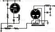Test Instruments I43 degrees. This current flowing through R4 produces a grid voltage. Therefore, the grid voltage Es, in phase with I, produces a plate current 90 degrees ahead of E0.