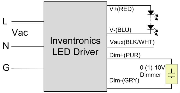 EUD096SxxxDT Implementation 1: DC Input Notes: 1. The dimmer can also be replaced by an active 010V voltage source signal or passive components like resistors and zener. 2.