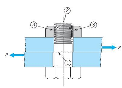 Bolts are sometimes subjected to transverse shear loading fig (4.3, 4.