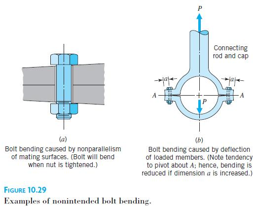 The primary loading applied to bolts is tensile, shear, or a combination of the two.