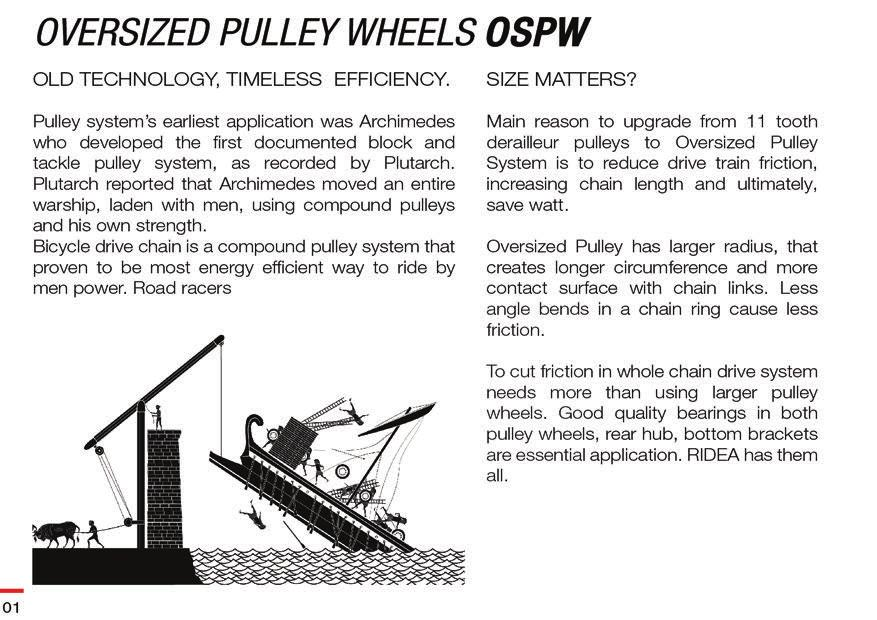 OVERSIZED PULLEY WHEELS OSPW OLD TECHNOLOGY, TIMELESS EFFICIENCY. SIZE MATTERS?
