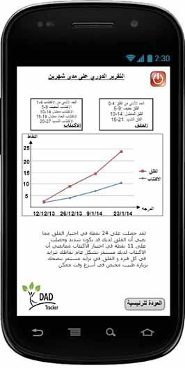 Mobile DAD (Depression and Anxiety Disorders) Tracker Ahoud Al-Harbi, Anoud Aboshnan, Nourah Al-Sedairi, Moneerah Al-Sedairi, May Aref King Saud University Riyadh, Kingdom of Saudi Arabia Supervised