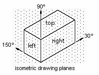 Isometric snap mode helps creating 2D drawings that represent 3D objects.