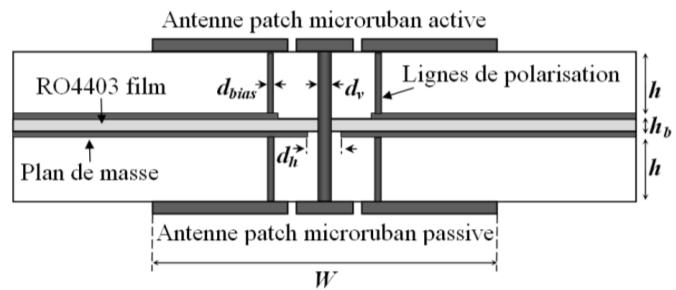 On the receiving layer, there is a passive patch loaded with a U slot. On the opposite side (transmitting layer), there is a patch loaded with an O-shaped slot and two p-i-n diodes.