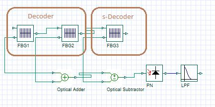 The incoming signal is decoded using the same spectral response of the encoder for. The decoder detects w power units (P.U.