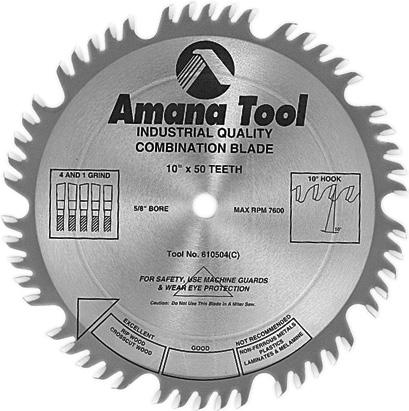 Saw Blades All Amana Tool saw blades are fully ground and hardened to RC-44 on the Rockwell C scale.