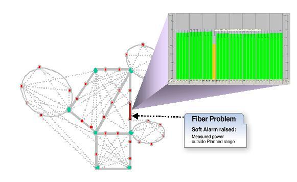 Alcatel-Lucent solution: Wavelength Tracker Features: Wavelength path trace Fault
