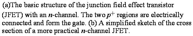 Basic structure Source S Cross section n p + p + p + n-channel G Gate G Depletion region Drain D Circuit symbol for n-channel FET