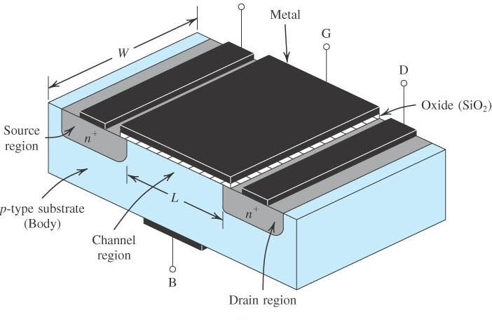 DEVICE STRUCTURE OF MOSFET
