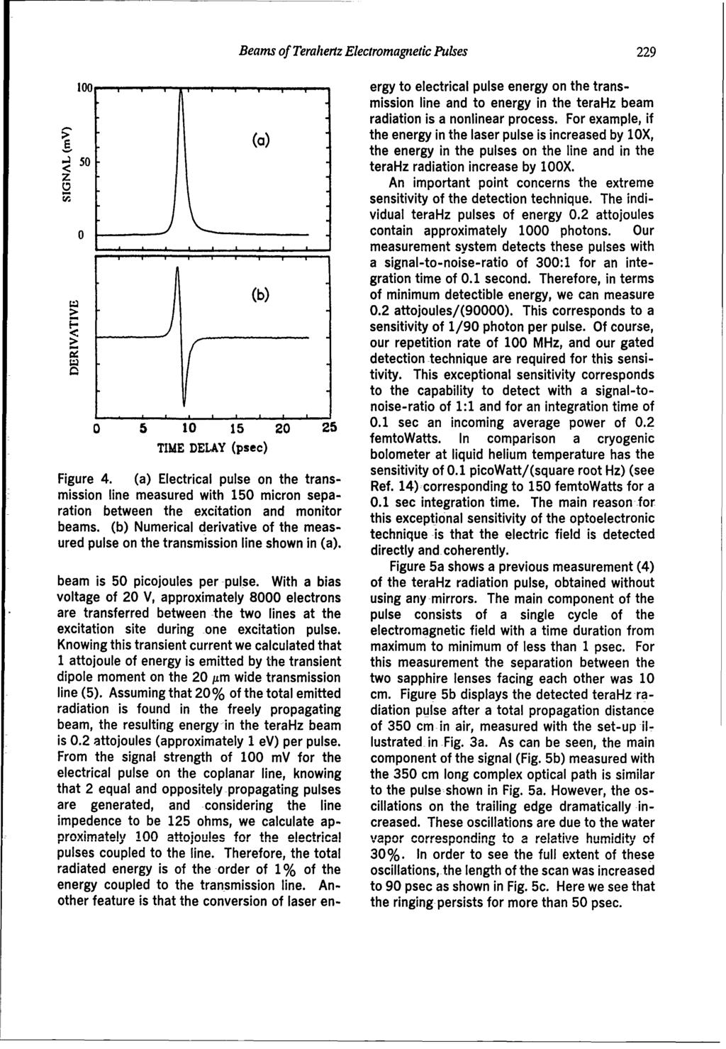 Beams of Terahertz Electromagnetic Pulses 229 10o ergy to electrical pulse energy on the transmission line and to energy in the terahz beam radiation is a nonlinear process.