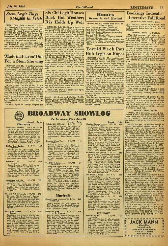 July 29, 1914 The Billboard LEGITIMATE 81 Routes Dramatic and Musical Stern Legit Buys $146,500 in Fifth NEW YORK, July 22, -Special Treasury Department representative for legit theaters. Dick Baron.
