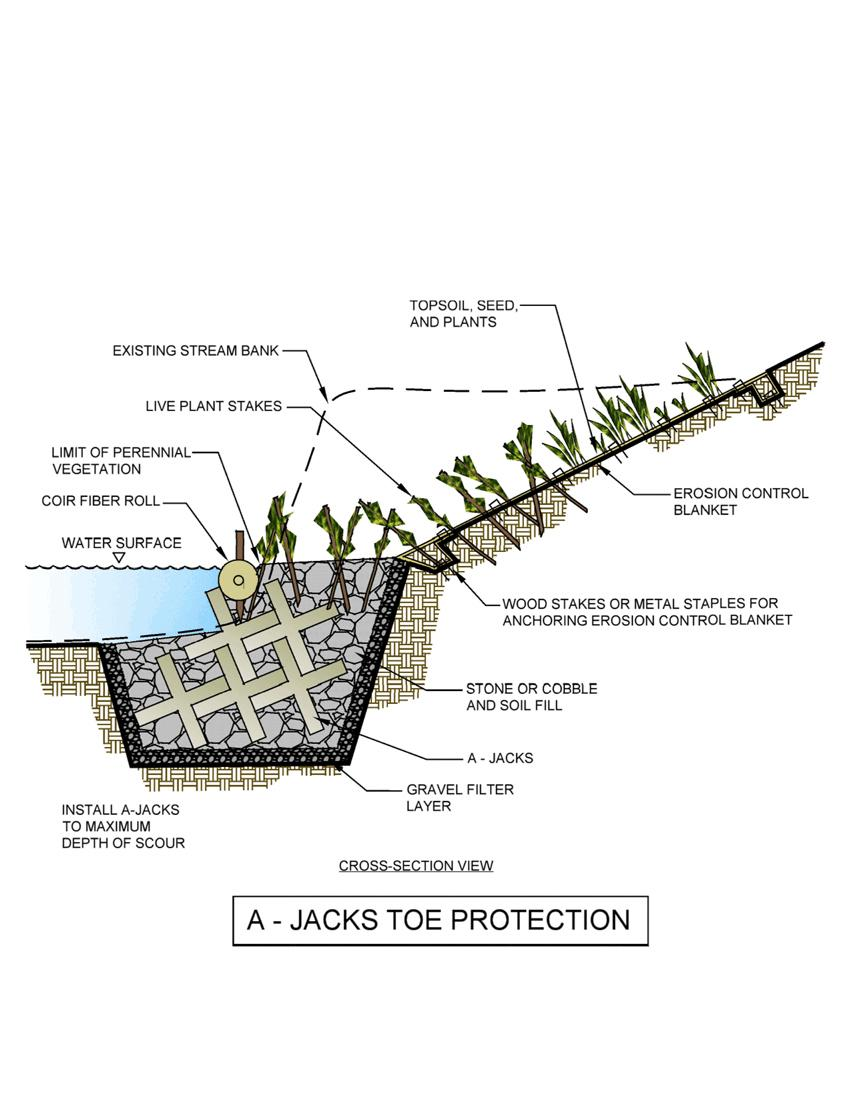 Drawing 15. A-jacks toe protection.