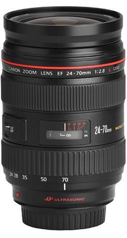 focal length Zoom lens: variable focal length Why use prime lenses and not always use the more