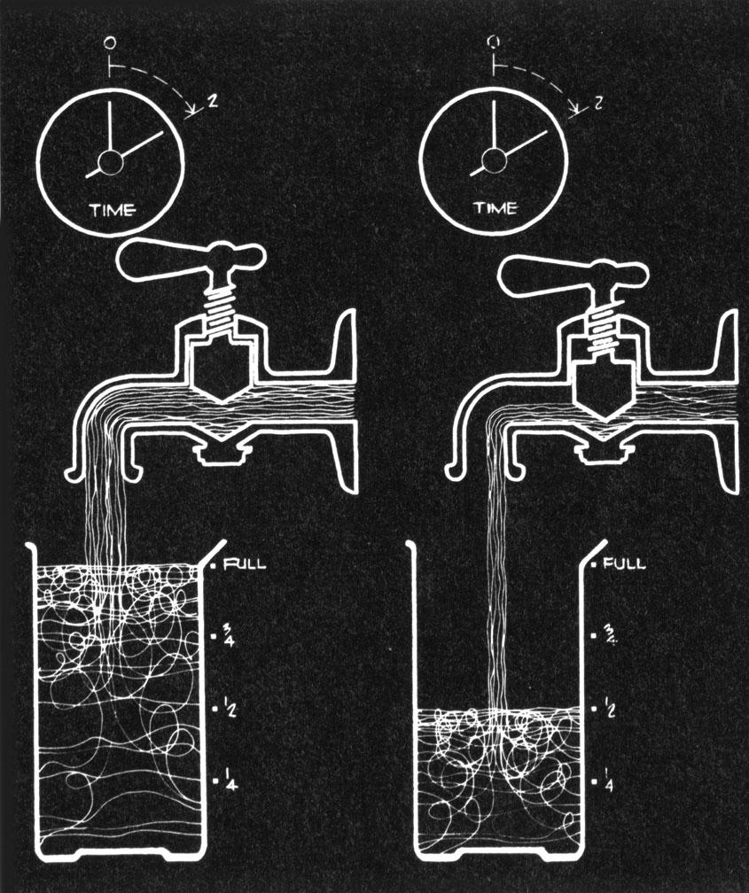 "Equal Time One f/stop down In the second illustration, the example on the left, the faucet (lens opening, f-stop, or ""aperture""- all the same meaning here) is opened twice as much as the example on"