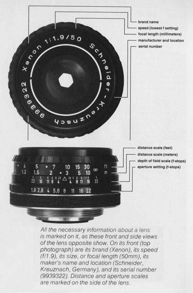 "What the markings on the lens mean: ""speed"" is the widest aperture setting available on this lens, in this case f/1.9. ""focal length"" essentially the magnification of the lens."