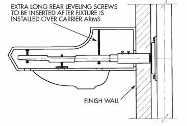 Modifications to Lav Carriers M25 Extra-Long Rear Leveling Screws For Hi-Back Lavatories When required, extra long rear leveling screws are provided to accommodate hiback fixtures.