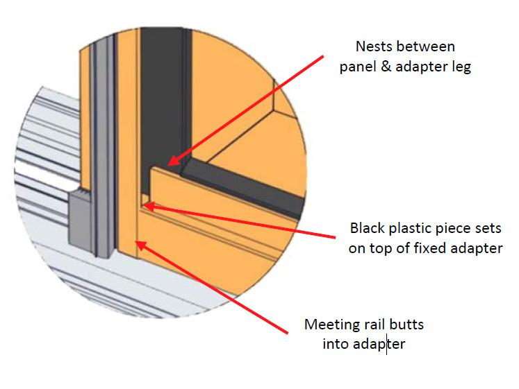 Install threshold on the exterior side of frame