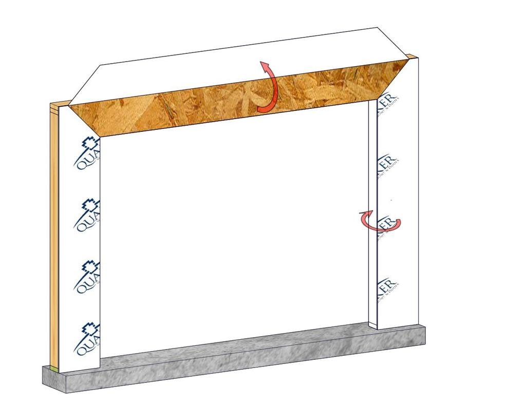 Verify the rough opening is flat, plumb, level, and square. (Fig. 5) Take diagonal measurements to check for square. The sill plate beneath the unit must be level for proper unit operation. 4.