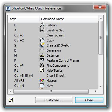 Shortcut/Alias Quick Reference The Shortcut/Alias Quick Reference shows all of the default
