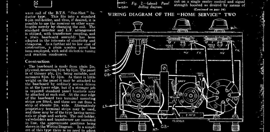 "of this type, as tuning is carried out on a single centre control and signal Fig 2(above) Pane strength boosted as desired by means of drilling diagram (Continued on page 34) WRNG DAGRAM OF THE ""HOME"