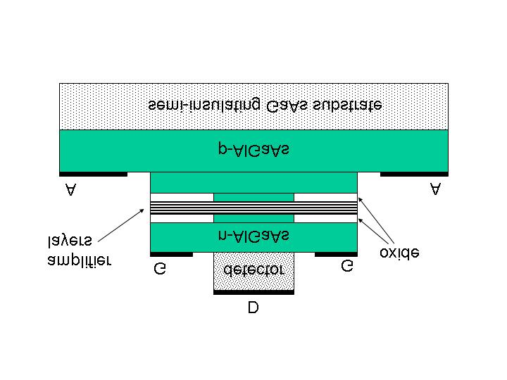 Figure 1. Cross section of the TAP detector (D - detector contact, G - ground contact, A - amplifier contact). The Al x Ga 1 x As system converts from a direct semiconductor for x<0.
