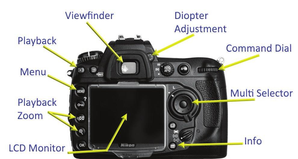 Figure 3 Power Switch: When performing tasks such as changing lenses, attaching or detaching an accessory flash, or changing memory cards it is