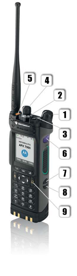 APX 7000 Radio 1 Power/Volume 2 Two Position Concentric Position A Scan or Simplex Position B No Scan No Simplex 3 Three Position Toggle 4 Rotary Control: Talk Group