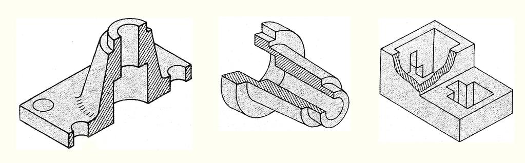 Isometric Sections When the inside of a part must be described in picture form, an isometric section is used (fig 1.6). There are three types: 1.