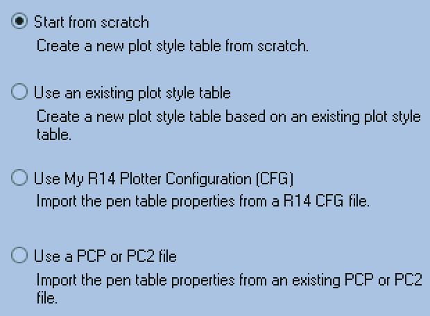 cfg file, or a PCP or PC2 file requires that you enter the existing data.