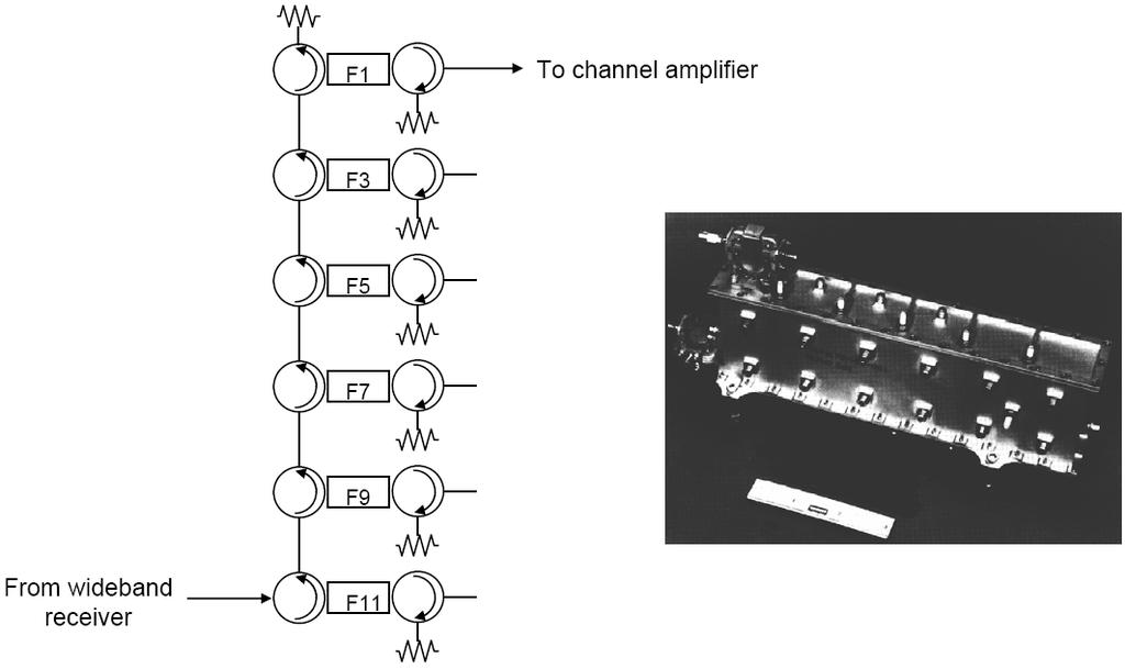 Section 2 Input Multiplexer A six-channel input multiplexer composed
