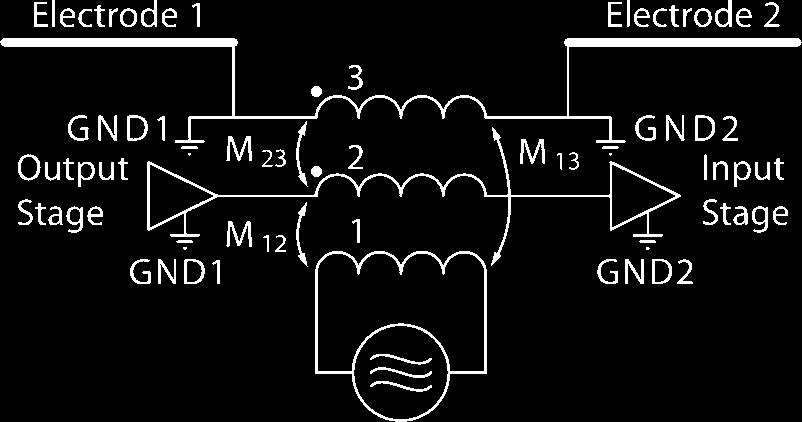 integrated on-chip antennas 313 Fig. 11. Principle schematic of antenna feeding with transformer. The gap between all windings is 5 mm.