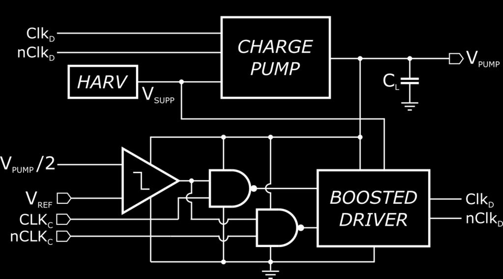 The boosting technique extends the range of driving voltage of M P1 transistor to 2V SUPP V SUPP and reduces its ON resistance.
