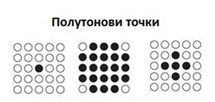 Shapes of a halftone point for high quality and special effects. Assoc. Prof. PhD Eng.Slava Milanova Yordanova 1 Technical University Department of Computer Science Varna, Bulgaria slava_y@abv.