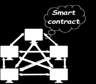 The if-then relations of smart contracts are embedded into the blockchain and self-execute if certain conditions are met.