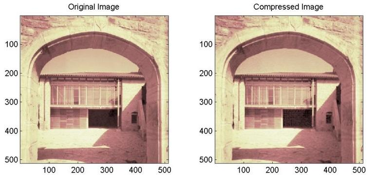 B. Comparing different images with the same wavelet functions Fig. 4. Original image and the result obtained after compression with db45 Wavelet TABLE III.