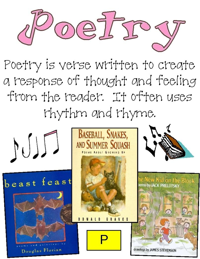 lines of poetry (verses) are written in stanzas may include patterns of rhyme to capture the