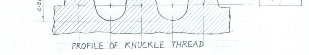 FIG 3.3 FIG 3.2 Q3 (a) SQUARE THREAD AND KNUCKLE THREAD : FIG 3.
