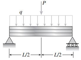 EXAMPLE 1- A laminated plastic beam of square cross section is built up by gluing together three strips, as shown in the figure. The beam has a total weight of.