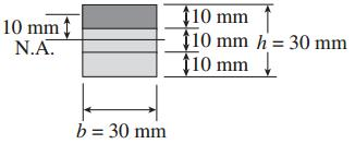 Considering the weight of the beam, calculate the maximum permissible load P that may be placed at the midpoint if: (a) the allowable shear stress in the glued joints is 0. MPa.