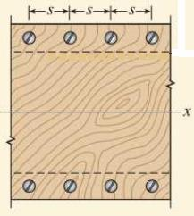 The plywood is fastened to the flanges by wood screws having an allowable load in shear of F=800N each.