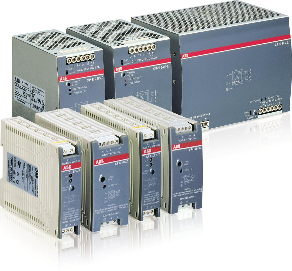 CP-E range Product group picture /17 ABB Catalog