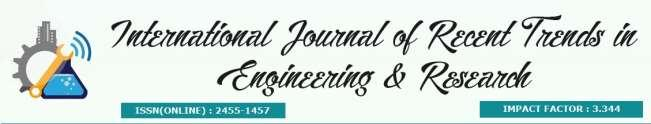 AWGN Channel Performance Analysis of QO-STB Coded MIMO- OFDM System Pranil Mengane 1, Ajitsinh Jadhav 2 12 Department of Electronics & Telecommunication Engg, D.Y.