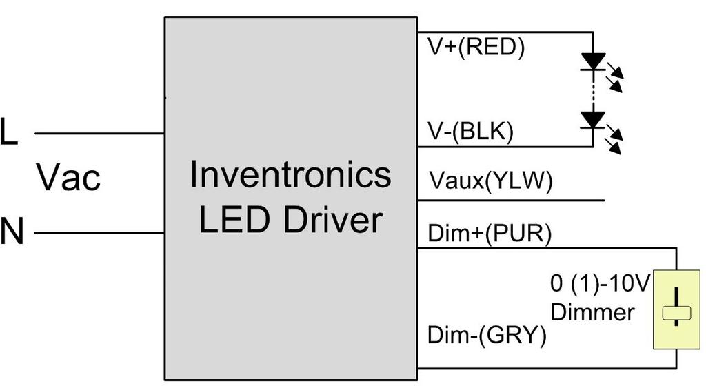 LUC024SxxxDSP(SSP) Dimming Control (On secondary side) Absolute Maximum Voltage on the 0~10V Wire 20 V 20 V 0~10V Wire Current Sourcing Capability 150 ua 200 ua 250 ua 12 V output voltage (Vaux) 10.