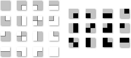 4 (a) (b) (c) Fig. 2: a. Types of Game Tiles (not complete), b. Rule of Adjacent Game Tiles, c. Removing artifacts horizontally Fig. 3: Initialisation Algorithm Phase I-IV.