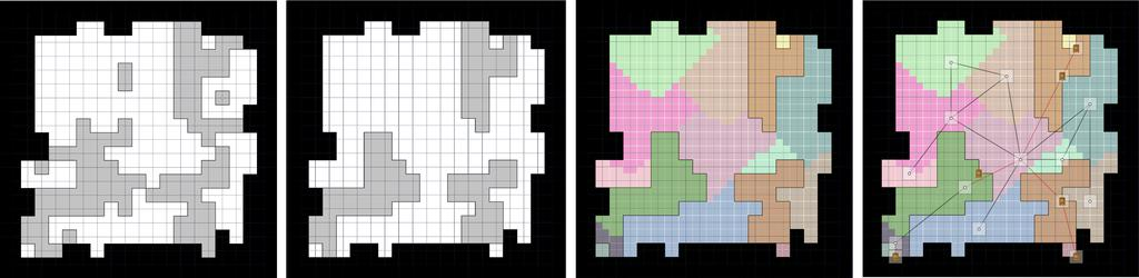 Next, game tiles of random types are placed in unoccupied squares, constrained by the rule of adjacency (Figure 2b). This is repeated until it is fully filled.