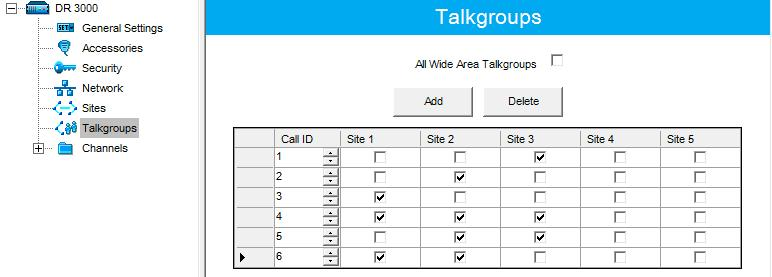The Talkgroups tab in repeater MOTOTRBO CPS settings allows you to configure group calls as wide area calls on specific sites.