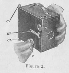 To Open the Camera To remove the roll holder, except in the case of the No. 2 Kewpie, push the three nickeled catches, C1, C2 and C3, Figure 2, as far as they will go as shown by the illustration.
